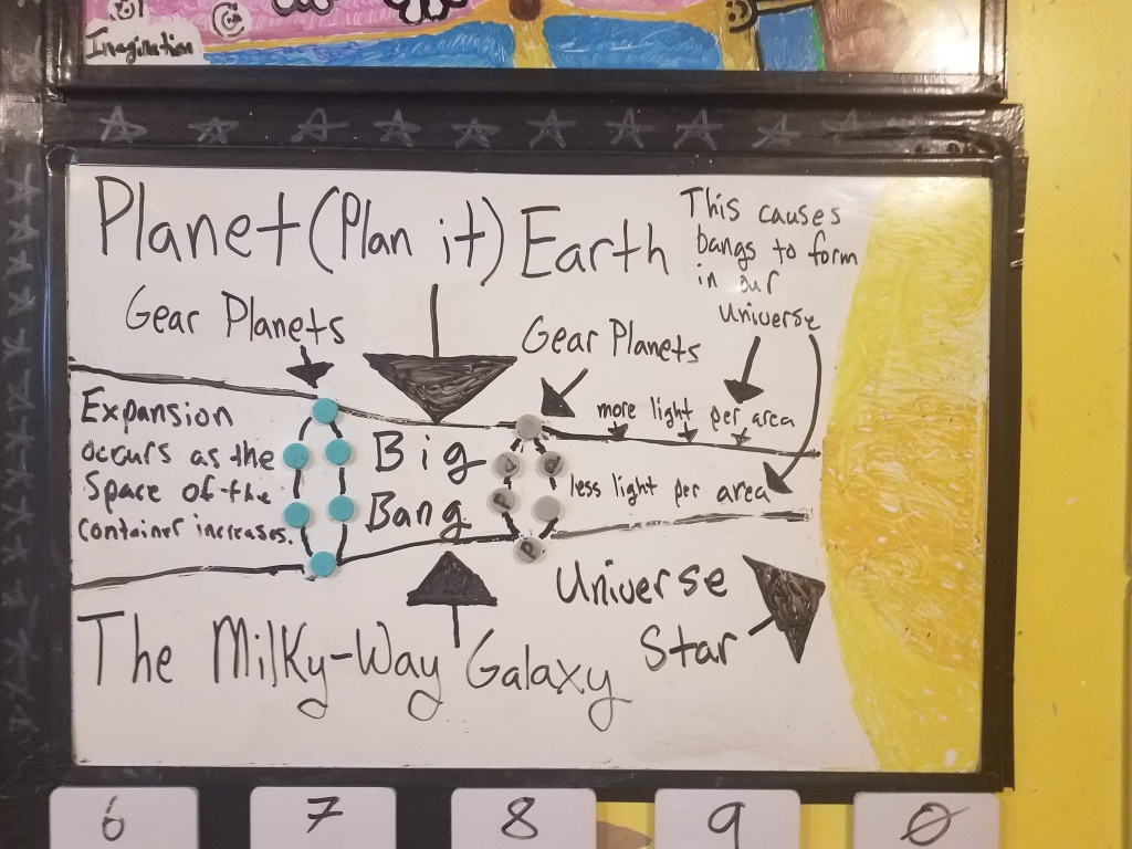 Advent Guard Life: the Big Bang orbits around a Universe/Cosmos solar system and white/black boards can be grouped together to form Idea calculators/ Reality Calculators on your walls, your entire room, house, or any building.